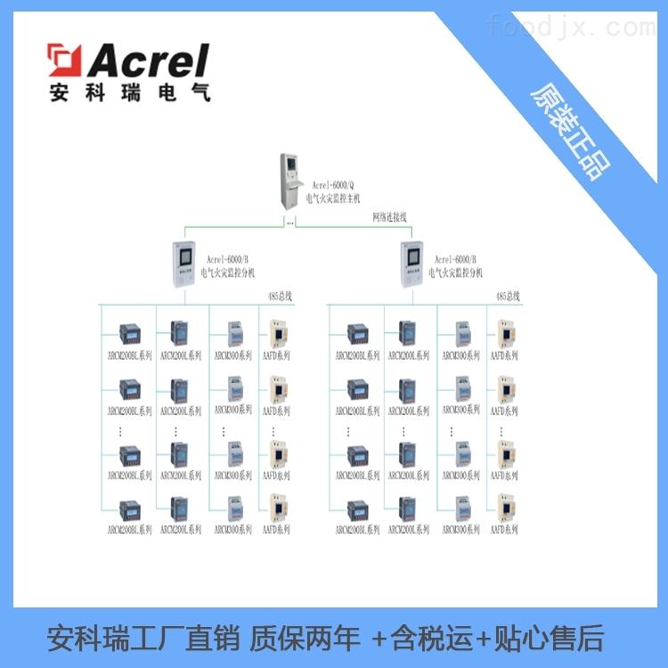 电气火灾监控系统计算机工业级硬软件系统