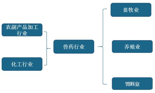 新政GMP改革在即,广州迈驰兽药包装机提醒大家跟上改革的步伐