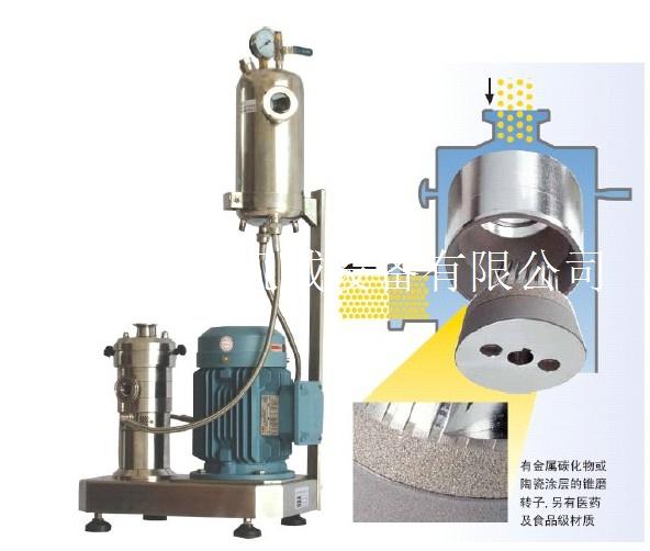 碳酸钙分散机