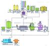 纯净水整套生产设备及工艺